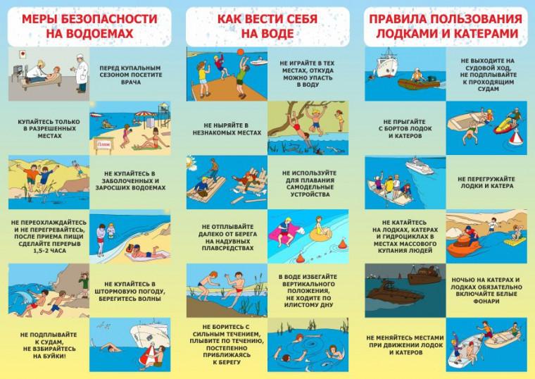 bezopasnost-na-vode-v-letnee-vremja-l-2.jpg
